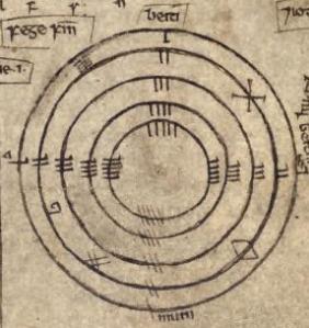 Dublín, Royal Irish Academy/Acadamh Ríoga na hÉireann, manuscrito n.º 23 P 12, f. 170, lado recto (detalle): «Fege finn» (c. 1390 EC).